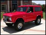 Search Results For 0 9999 Ford Bronco Page 9 Of 21 Image Not