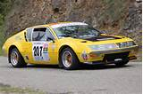 Renault Alpine A310 Coupe Classic Cars Wallpaper 3261x2176 587463