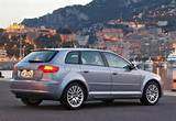 2008 Audi A3 1 8 Tfsi Quattro Related Infomation Specifications