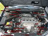 Is There An Easy Way To Detect If A Car Has Abs Brakes Or Not