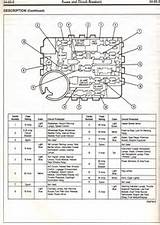 Here Is A Fuse Box Diagram For A 1990 Ford Mustang Click For Larger
