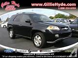 2005 Acura Mdx Suv Awd Awd For Sale In Dry Fork Kentucky