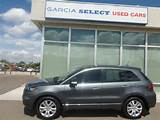 2012 Acura Rdx Sh Awd With Technology Package Suv