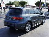 Acura Rdx 2007 Dk Gray Suv Gasoline 4 Cylinders All Whee Drive